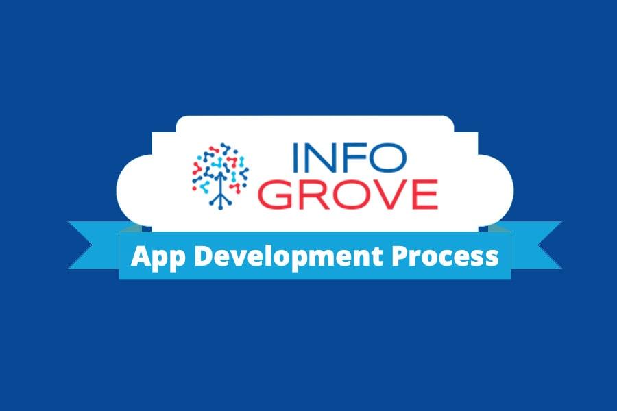 Info Grove App Development Process Infographic